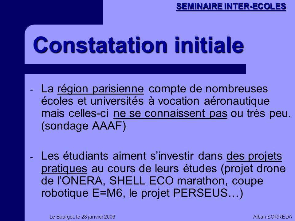 Le Bourget, le 28 janvier 2006Alban SORREDA Concept du projet Concept du projet - Faire se rencontrer les étudiants des différentes écoles à vocation aéronautique de la région parisienne - Favoriser lémergence de projets étudiants et la prise dinitiative des jeunes PROJET INTER-ECOLES
