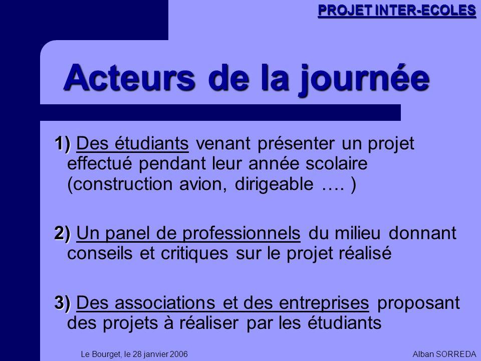 Le Bourget, le 28 janvier 2006Alban SORREDA Acteurs de la journée Acteurs de la journée 1) 1) Des étudiants venant présenter un projet effectué pendant leur année scolaire (construction avion, dirigeable ….