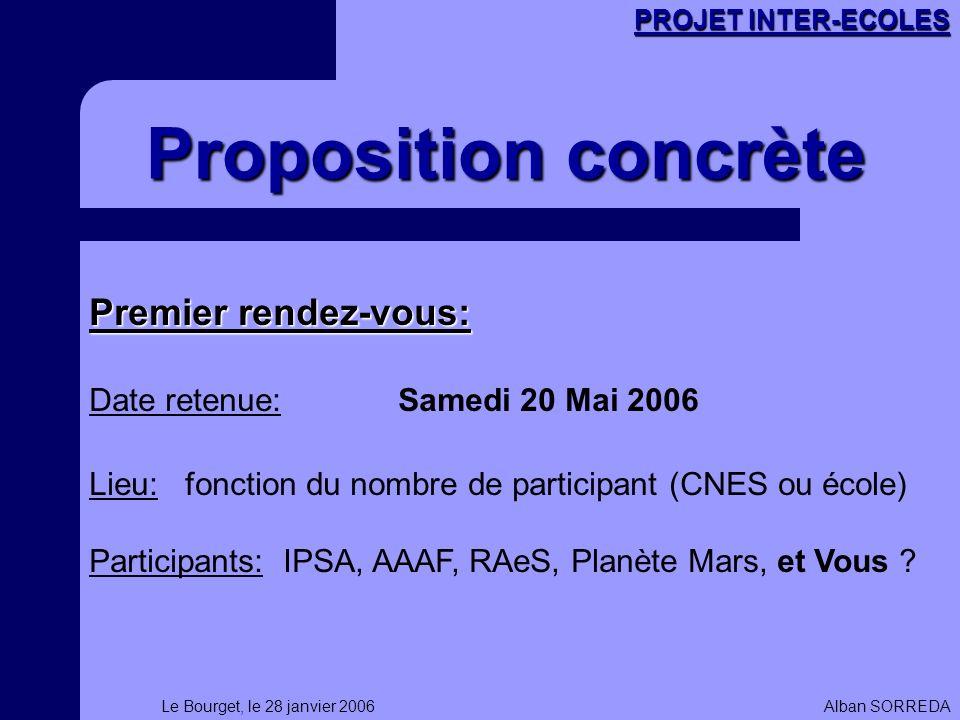 Le Bourget, le 28 janvier 2006Alban SORREDA Actions à court-terme Actions à court-terme PROJET INTER-ECOLES - Faire une certaine publicité à ce projet au sein des différentes écoles de la région parisienne - Constituer des petits groupes de travail au sein de chacune des écoles et constituer une liste des futurs participants.