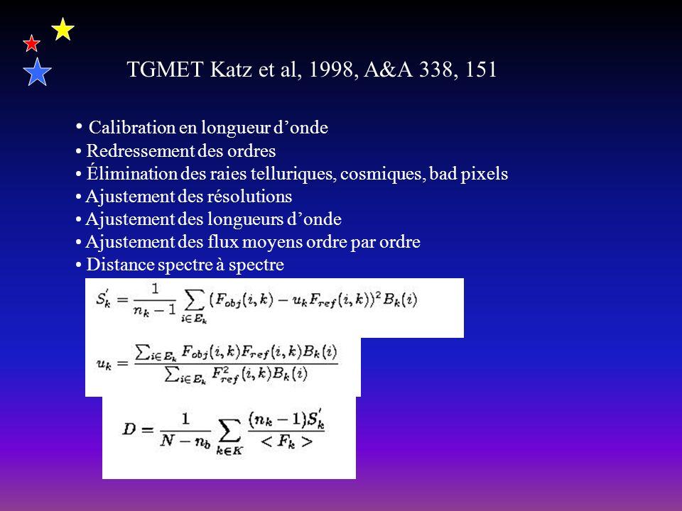 TGMET Katz et al, 1998, A&A 338, 151 Calibration en longueur donde Redressement des ordres Élimination des raies telluriques, cosmiques, bad pixels Ajustement des résolutions Ajustement des longueurs donde Ajustement des flux moyens ordre par ordre Distance spectre à spectre