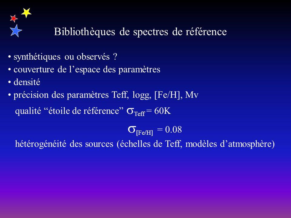 Bibliothèques de spectres de référence synthétiques ou observés .