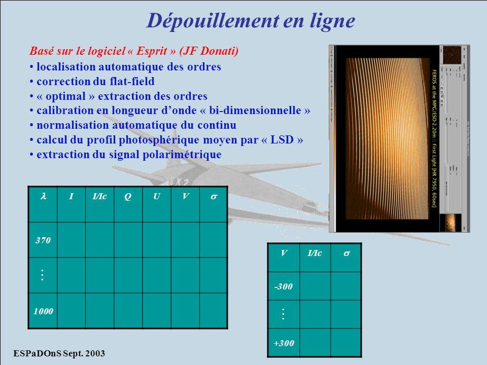 ESPaDOnS Sept. 2003 Dépouillement en ligne Basé sur le logiciel « Esprit » (JF Donati) localisation automatique des ordres correction du flat-field «