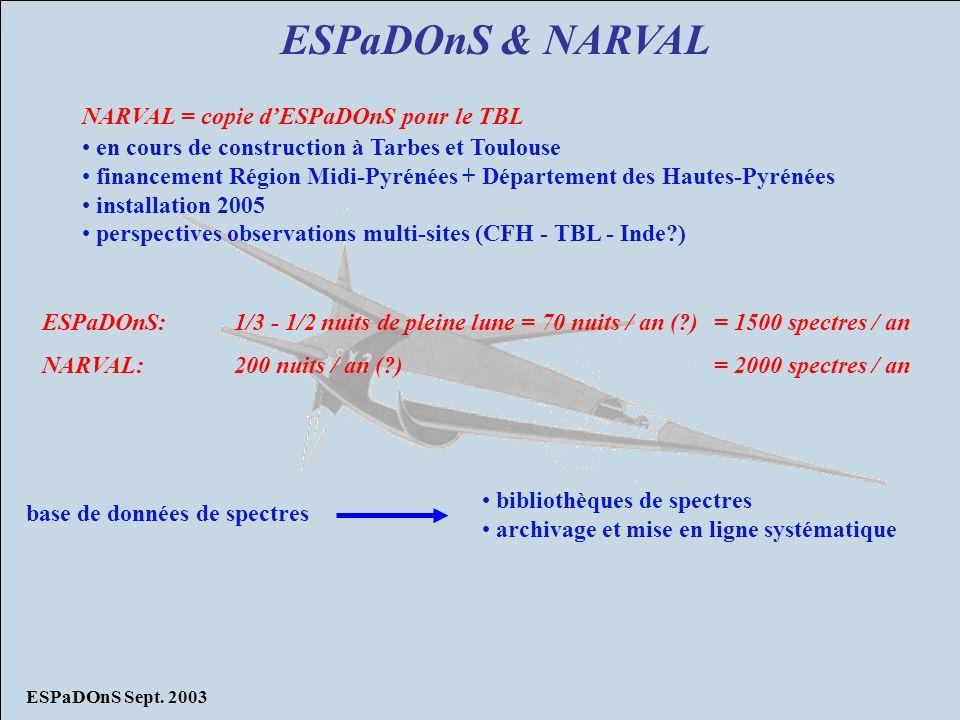 ESPaDOnS Sept. 2003 ESPaDOnS & NARVAL NARVAL = copie dESPaDOnS pour le TBL en cours de construction à Tarbes et Toulouse financement Région Midi-Pyrén