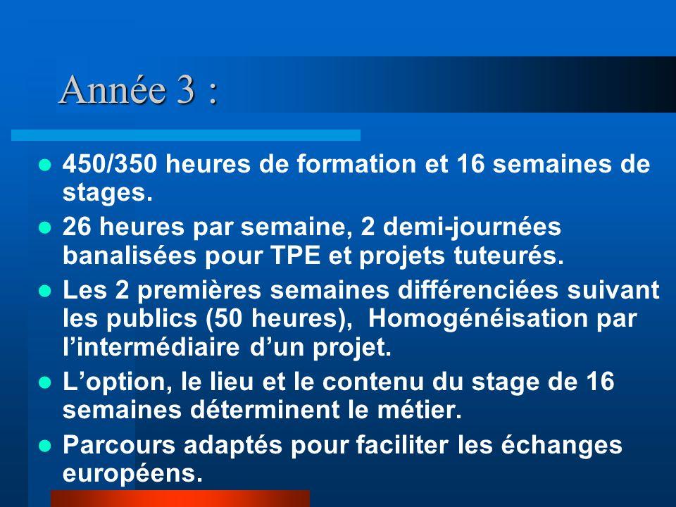 Année 3 :.Semestre 5a 50h Module culture générale Sortie à 180 ECTS Lic.