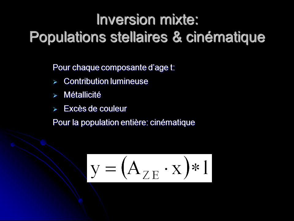 Inversion mixte: Populations stellaires & cinématique Pour chaque composante dage t: Contribution lumineuse Contribution lumineuse Métallicité Métallicité Excès de couleur Excès de couleur Pour la population entière: cinématique