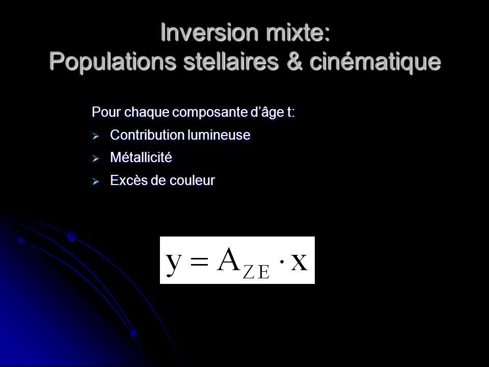 Inversion mixte: Populations stellaires & cinématique Pour chaque composante dâge t: Contribution lumineuse Contribution lumineuse Métallicité Métallicité Excès de couleur Excès de couleur