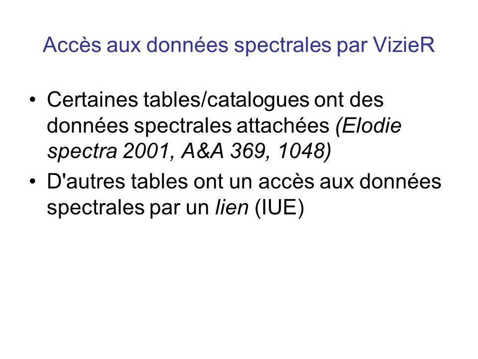 Accès aux données spectrales par VizieR Certaines tables/catalogues ont des données spectrales attachées (Elodie spectra 2001, A&A 369, 1048) D autres tables ont un accès aux données spectrales par un lien (IUE)