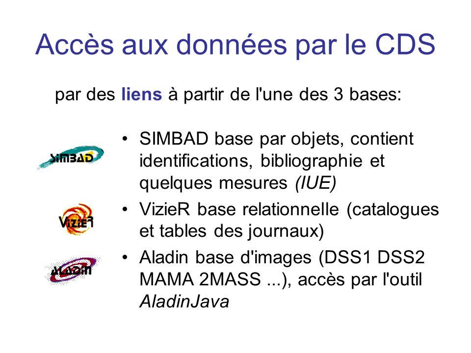 Accès aux données par le CDS SIMBAD base par objets, contient identifications, bibliographie et quelques mesures (IUE) VizieR base relationnelle (catalogues et tables des journaux) Aladin base d images (DSS1 DSS2 MAMA 2MASS...), accès par l outil AladinJava par des liens à partir de l une des 3 bases: