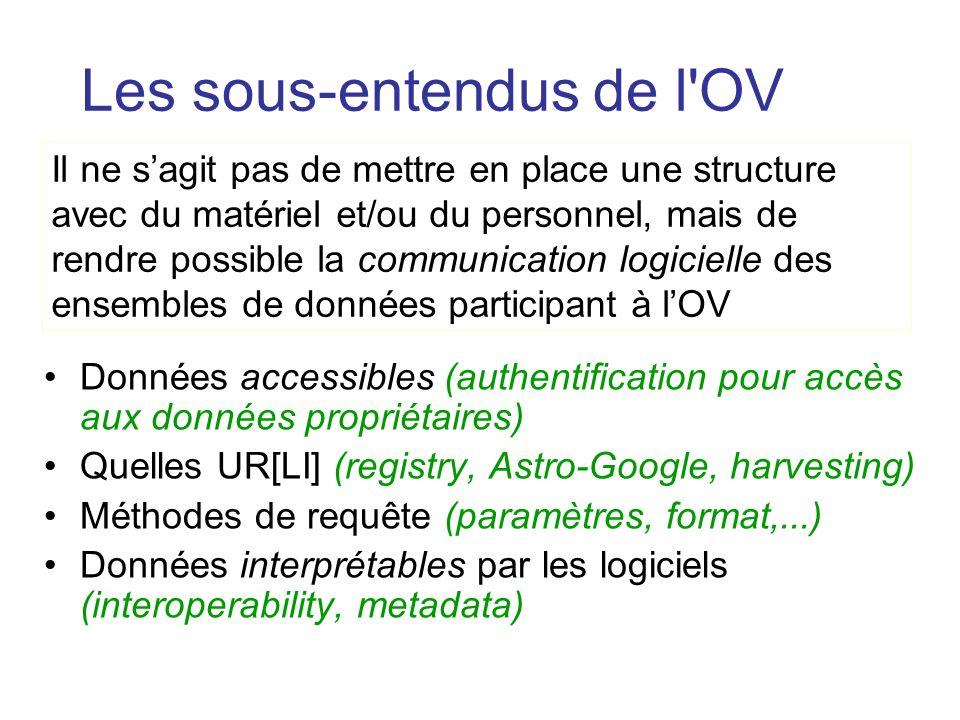 Les sous-entendus de l OV Données accessibles (authentification pour accès aux données propriétaires) Quelles UR[LI] (registry, Astro-Google, harvesting) Méthodes de requête (paramètres, format,...) Données interprétables par les logiciels (interoperability, metadata) Il ne sagit pas de mettre en place une structure avec du matériel et/ou du personnel, mais de rendre possible la communication logicielle des ensembles de données participant à lOV