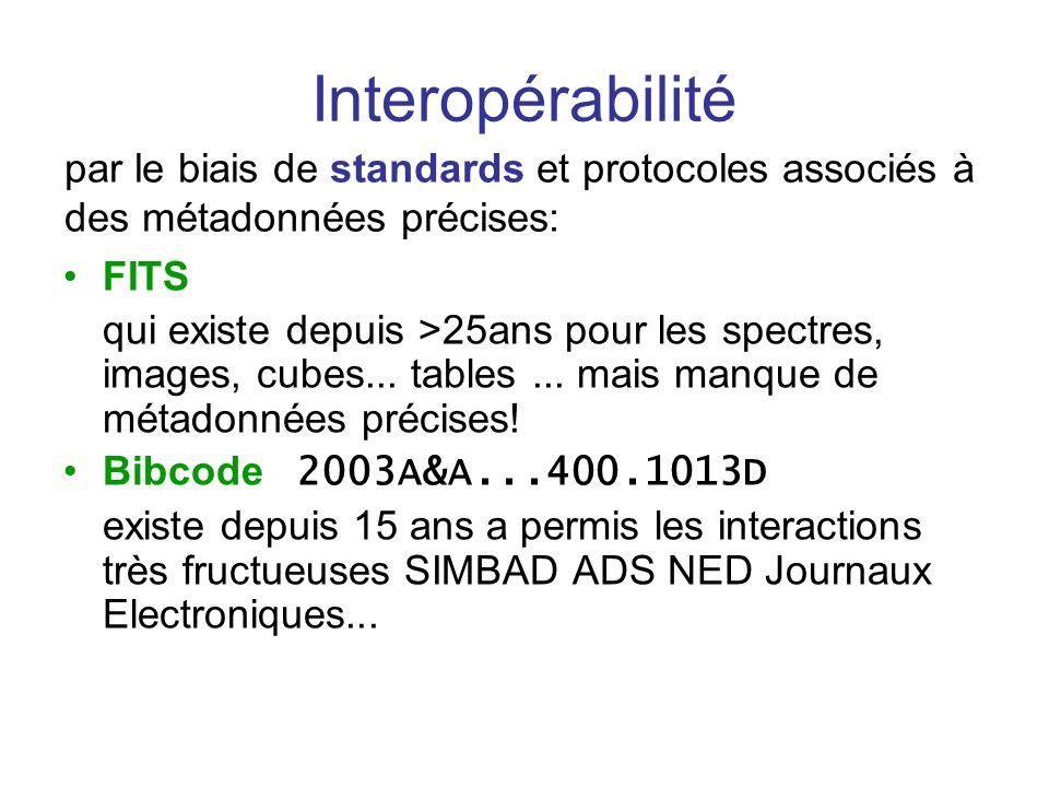 Interopérabilité FITS qui existe depuis >25ans pour les spectres, images, cubes...