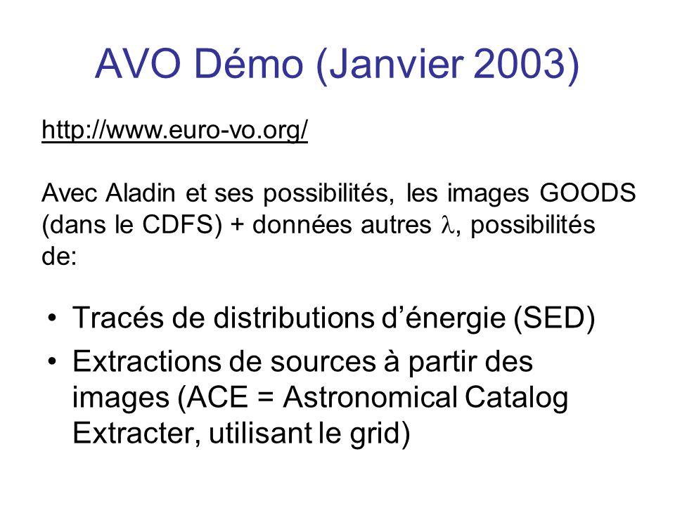 AVO Démo (Janvier 2003) Tracés de distributions dénergie (SED) Extractions de sources à partir des images (ACE = Astronomical Catalog Extracter, utilisant le grid) http://www.euro-vo.org/ Avec Aladin et ses possibilités, les images GOODS (dans le CDFS) + données autres, possibilités de: