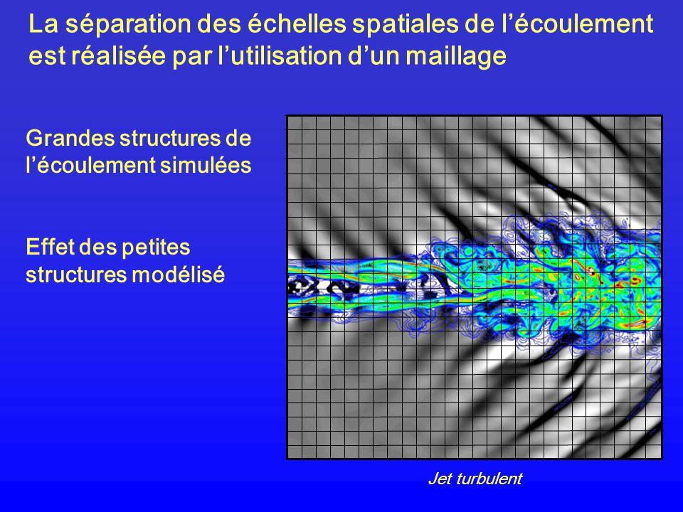 La séparation des échelles spatiales de lécoulement est réalisée par lutilisation dun maillage Grandes structures de lécoulement simulées Effet des pe