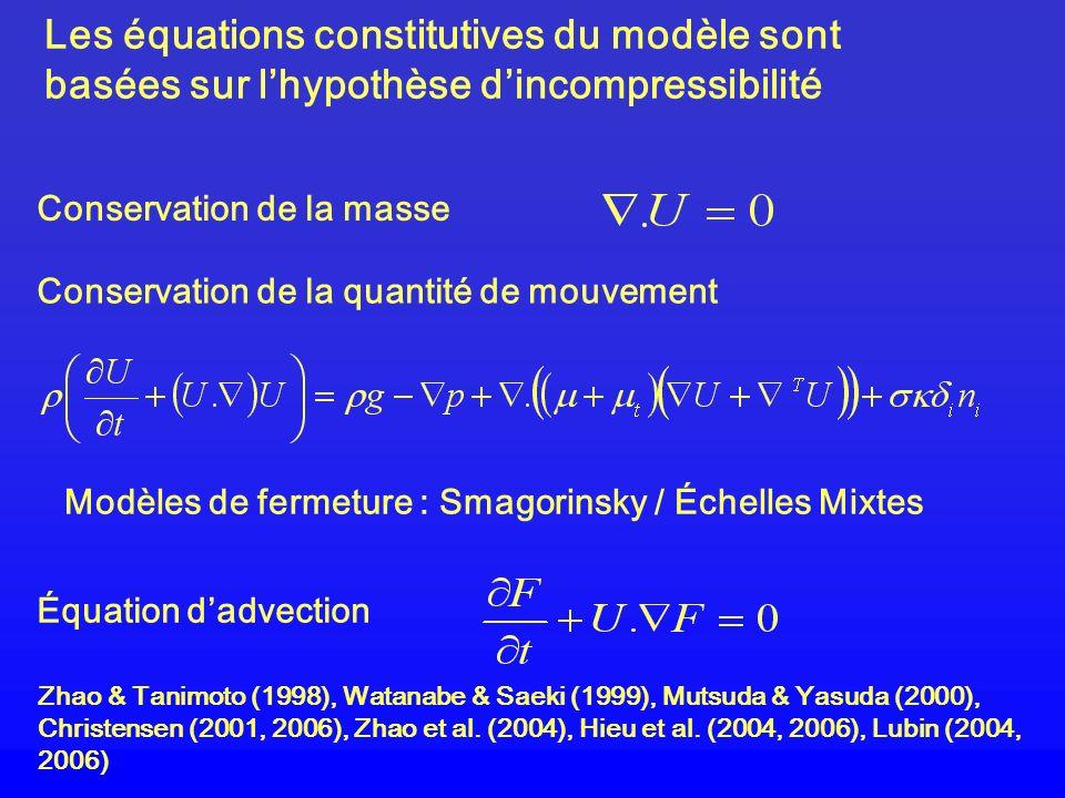 Les équations constitutives du modèle sont basées sur lhypothèse dincompressibilité Conservation de la quantité de mouvement Conservation de la masse
