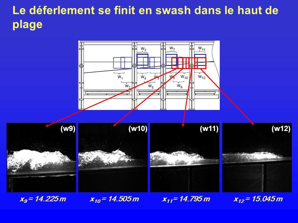 (w9) x 9 = 14.225 m (w10) x 10 = 14.505 m (w11) x 11 = 14.795 m (w12) x 12 = 15.045 m Le déferlement se finit en swash dans le haut de plage