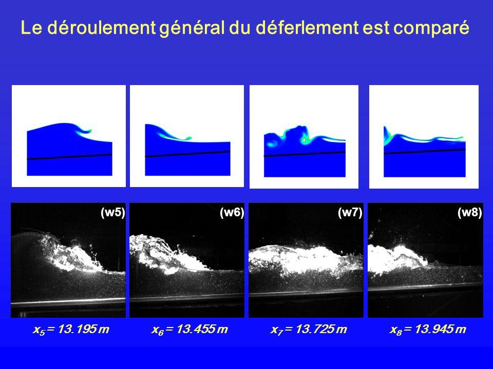 (w5) x 5 = 13.195 m (w6) x 6 = 13.455 m (w7) x 7 = 13.725 m (w8) x 8 = 13.945 m Le déroulement général du déferlement est comparé
