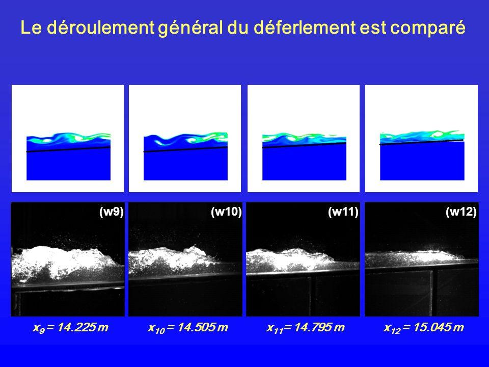 (w9) x 9 = 14.225 m (w10) x 10 = 14.505 m (w11) x 11 = 14.795 m (w12) x 12 = 15.045 m Le déroulement général du déferlement est comparé