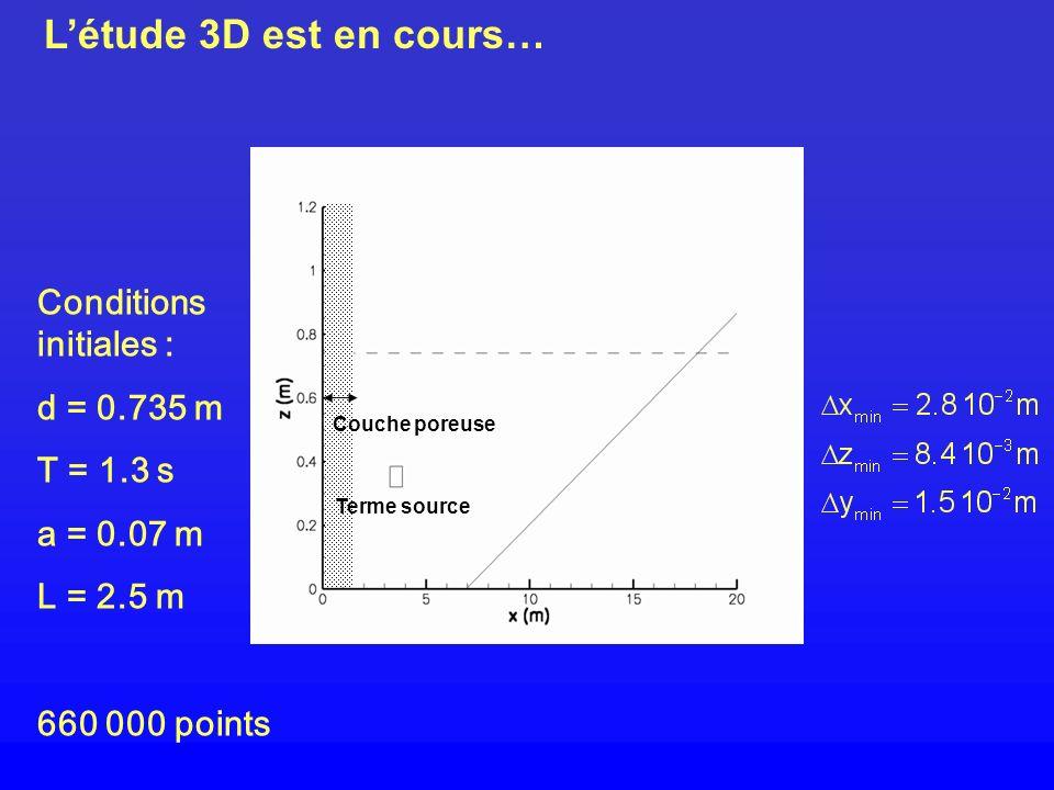 Létude 3D est en cours… Conditions initiales : d = 0.735 m T = 1.3 s a = 0.07 m L = 2.5 m 660 000 points Couche poreuse Terme source