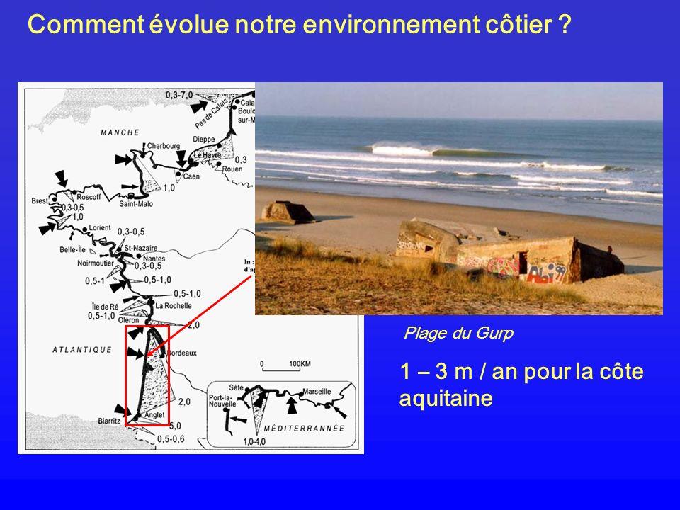 Comment évolue notre environnement côtier ? 1 – 3 m / an pour la côte aquitaine Plage du Gurp