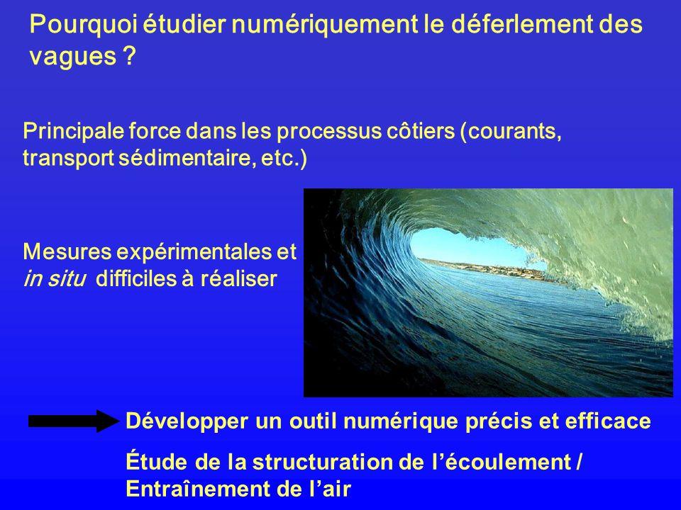 La houle régulière est générée dans le domaine numérique grâce à un terme source Terme source (S(x,z,t) > 0)Terme source (S(x,z,t) < 0) Houle de Stokes 5 ème ordre solution analytique Fenton (1985) Lin & Liu (1999) Conservation de la masse