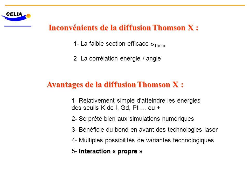 Inconvénients de la diffusion Thomson X : 1- La faible section efficace Thom 2- La corrélation énergie / angle Avantages de la diffusion Thomson X : 1