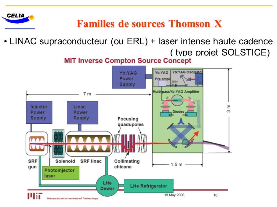 Familles de sources Thomson X LINAC supraconducteur (ou ERL) + laser intense haute cadence ( type projet SOLSTICE)