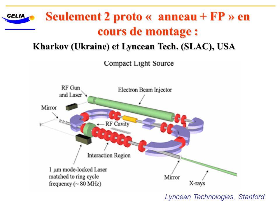 Seulement 2 proto « anneau + FP » en cours de montage : Lyncean Technologies, Stanford Kharkov (Ukraine) et Lyncean Tech. (SLAC), USA