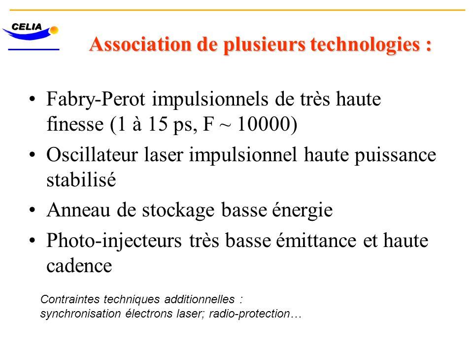 Association de plusieurs technologies : Fabry-Perot impulsionnels de très haute finesse (1 à 15 ps, F ~ 10000) Oscillateur laser impulsionnel haute pu