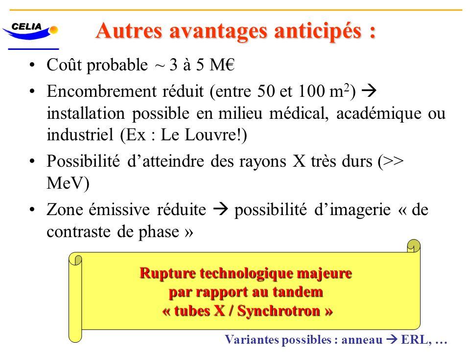Autres avantages anticipés : Coût probable ~ 3 à 5 M Encombrement réduit (entre 50 et 100 m 2 ) installation possible en milieu médical, académique ou