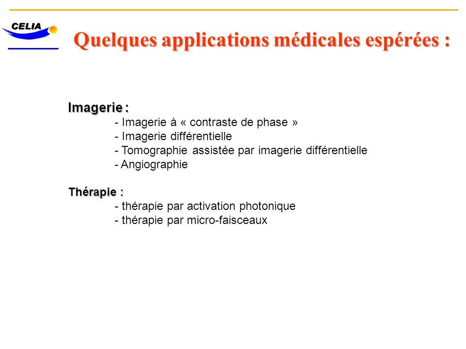 Quelques applications médicales espérées : Imagerie : - Imagerie à « contraste de phase » - Imagerie différentielle - Tomographie assistée par imageri