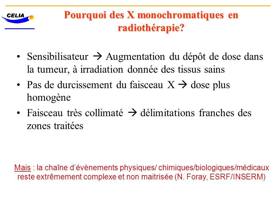Pourquoi des X monochromatiques en radiothérapie? Sensibilisateur Augmentation du dépôt de dose dans la tumeur, à irradiation donnée des tissus sains