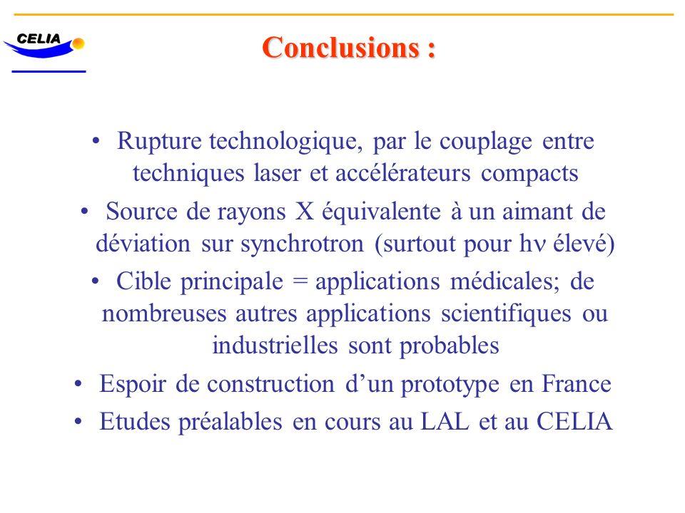Conclusions : Rupture technologique, par le couplage entre techniques laser et accélérateurs compacts Source de rayons X équivalente à un aimant de dé