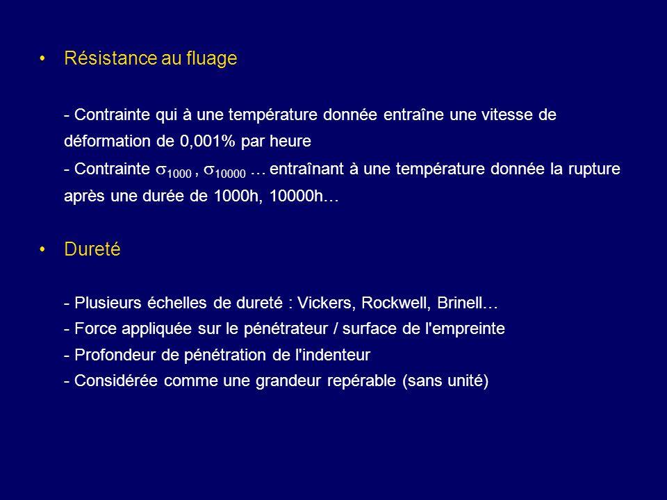 Résistance au fluage - Contrainte qui à une température donnée entraîne une vitesse de déformation de 0,001% par heure - Contrainte 1000, 10000 … entr