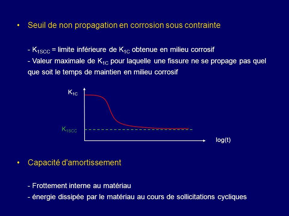 Seuil de non propagation en corrosion sous contrainte - K 1SCC = limite inférieure de K 1C obtenue en milieu corrosif - Valeur maximale de K 1C pour l