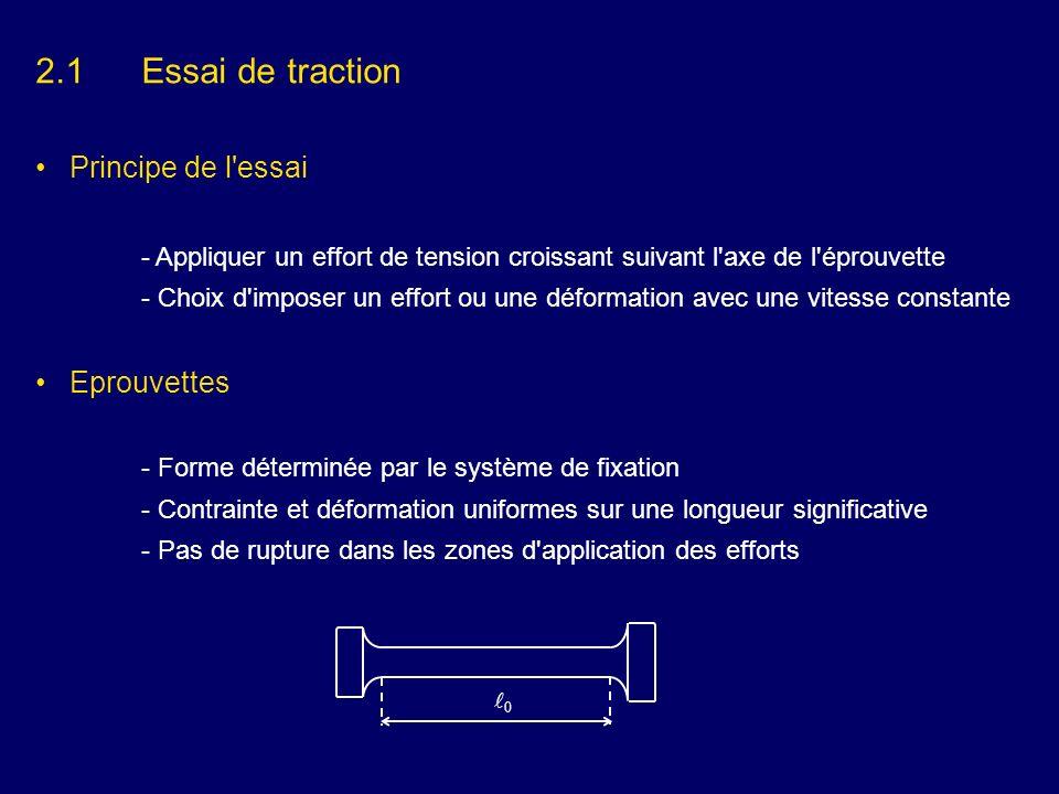 2.1Essai de traction Principe de l'essai - Appliquer un effort de tension croissant suivant l'axe de l'éprouvette - Choix d'imposer un effort ou une d