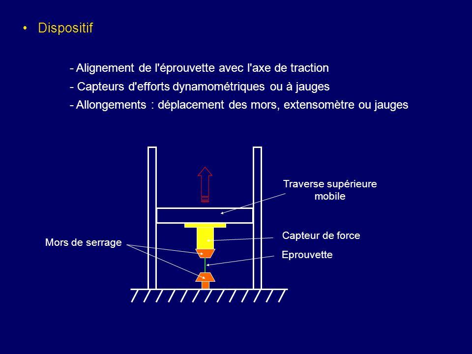 Dispositif - Alignement de l'éprouvette avec l'axe de traction - Capteurs d'efforts dynamométriques ou à jauges - Allongements : déplacement des mors,