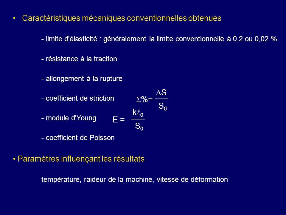 Caractéristiques mécaniques conventionnelles obtenues - limite d'élasticité : généralement la limite conventionnelle à 0,2 ou 0,02 % - résistance à la
