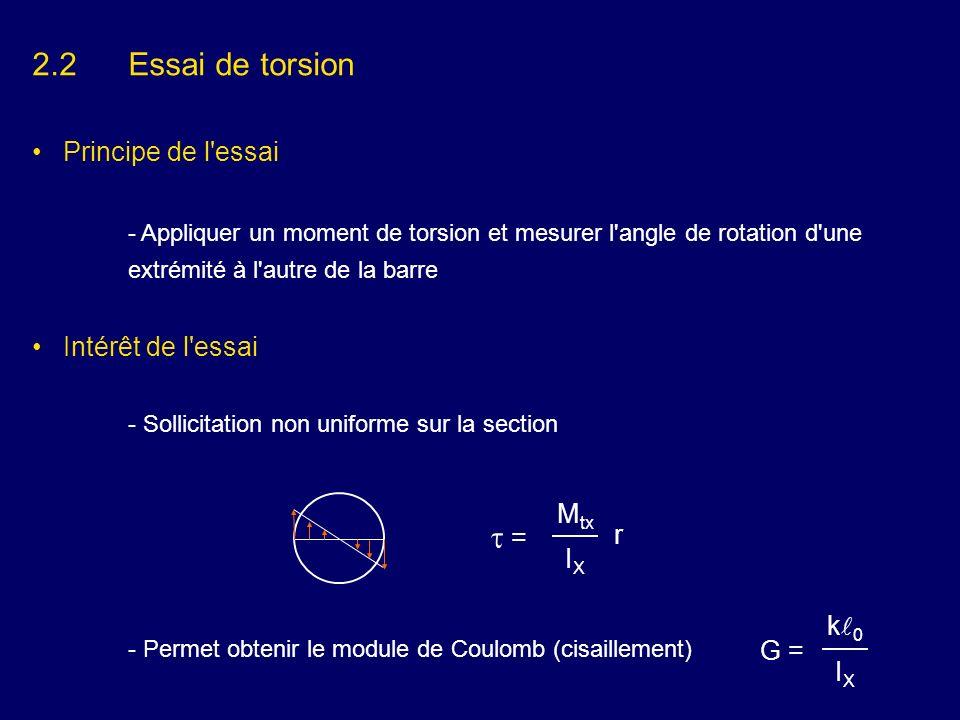 2.2Essai de torsion Principe de l'essai - Appliquer un moment de torsion et mesurer l'angle de rotation d'une extrémité à l'autre de la barre Intérêt