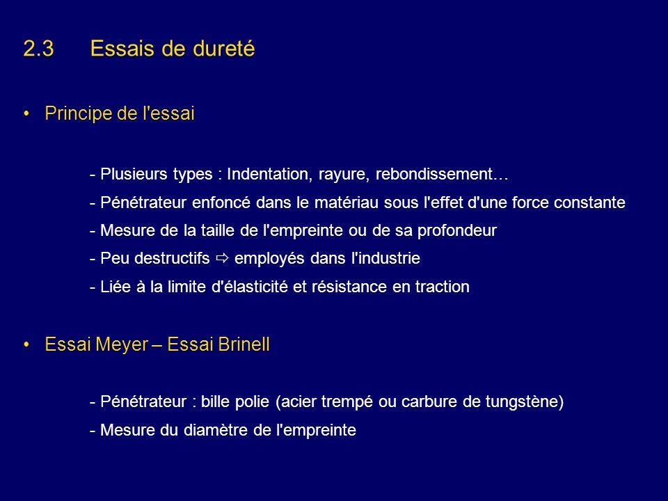 2.3Essais de dureté Principe de l'essai - Plusieurs types : Indentation, rayure, rebondissement… - Pénétrateur enfoncé dans le matériau sous l'effet d