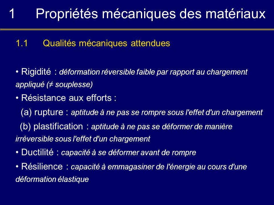 1Propriétés mécaniques des matériaux 1.1Qualités mécaniques attendues Rigidité : déformation réversible faible par rapport au chargement appliqué ( so