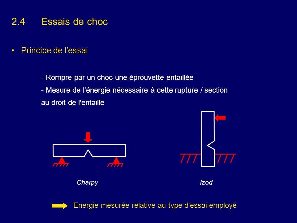 2.4Essais de choc Principe de l'essai - Rompre par un choc une éprouvette entaillée - Mesure de l'énergie nécessaire à cette rupture / section au droi