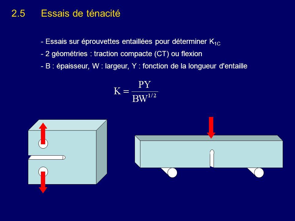 2.5Essais de ténacité - Essais sur éprouvettes entaillées pour déterminer K 1C - 2 géométries : traction compacte (CT) ou flexion - B : épaisseur, W :