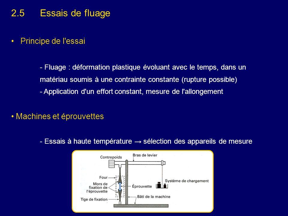 2.5Essais de fluage Principe de l'essai - Fluage : déformation plastique évoluant avec le temps, dans un matériau soumis à une contrainte constante (r