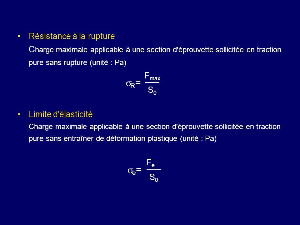 Résistance à la rupture C harge maximale applicable à une section d'éprouvette sollicitée en traction pure sans rupture (unité : Pa) Limite d'élastici