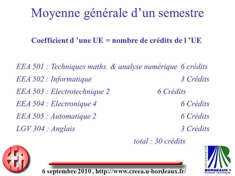 6 septembre 2010, http://www.creea.u-bordeaux.fr/ Coefficient d une UE = nombre de crédits de l UE Moyenne générale dun semestre EEA 501 : Techniques