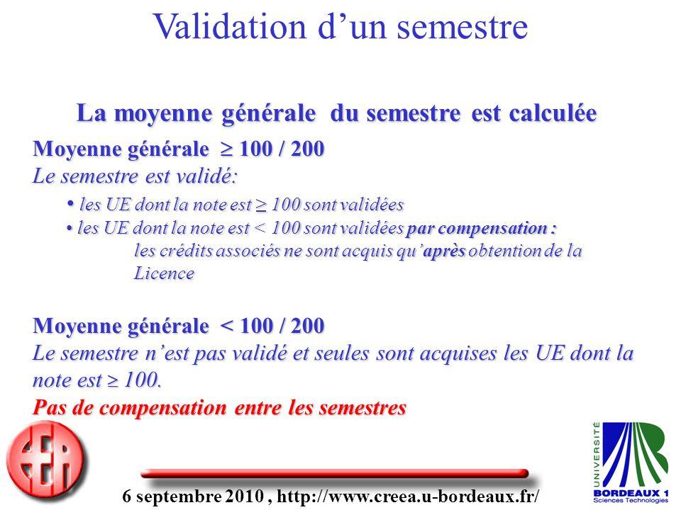 6 septembre 2010, http://www.creea.u-bordeaux.fr/ Moyenne générale 100 / 200 Le semestre est validé: les UE dont la note est 100 sont validées les UE