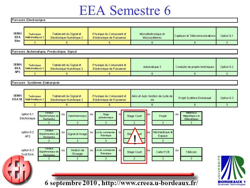 6 septembre 2010, http://www.creea.u-bordeaux.fr/ EEA Semestre 6 !