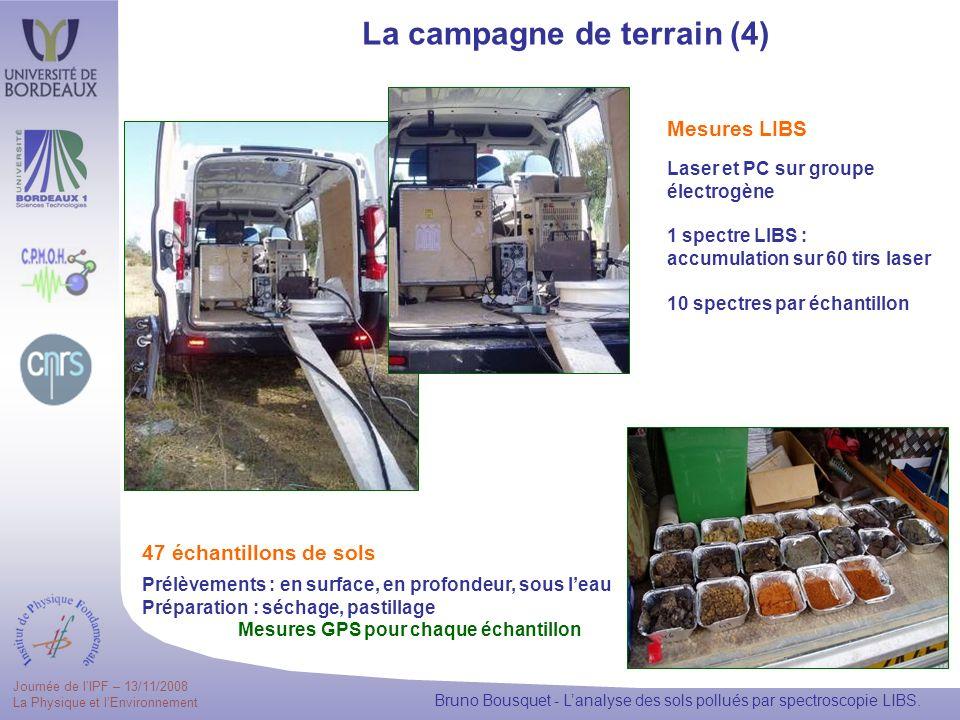 Journée de lIPF – 13/11/2008 La Physique et lEnvironnement Bruno Bousquet - Lanalyse des sols pollués par spectroscopie LIBS.
