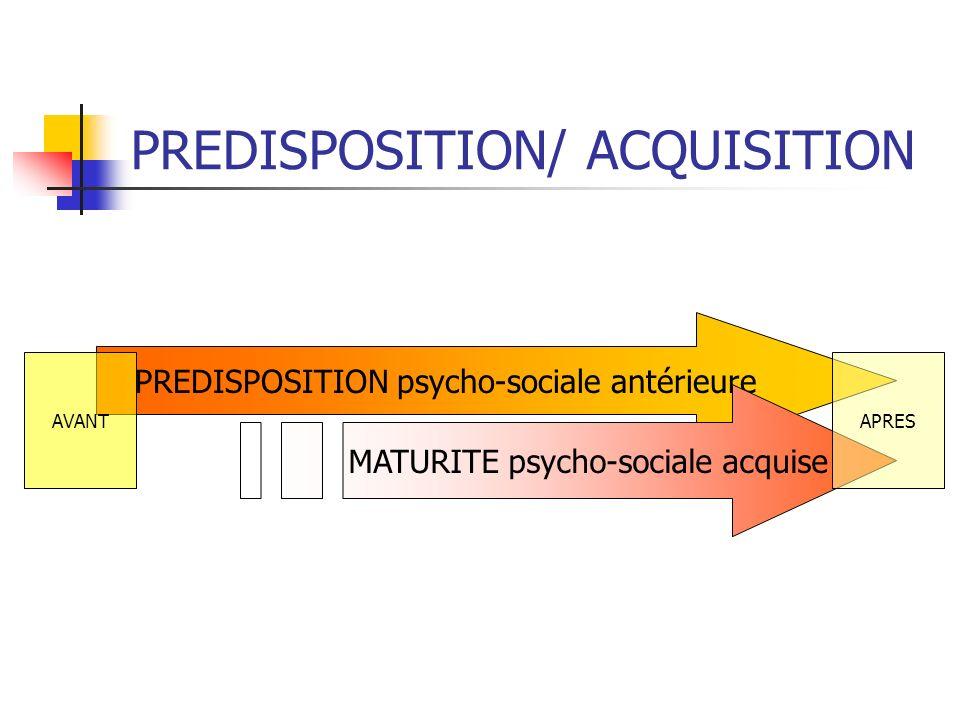 PREDISPOSITION/ ACQUISITION PREDISPOSITION psycho-sociale antérieure MATURITE psycho-sociale acquise AVANTAPRES