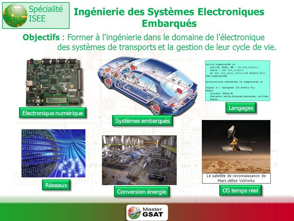 Objectifs : Former à lingénierie dans le domaine de lélectronique des systèmes de transports et la gestion de leur cycle de vie. Ingénierie des Systèm
