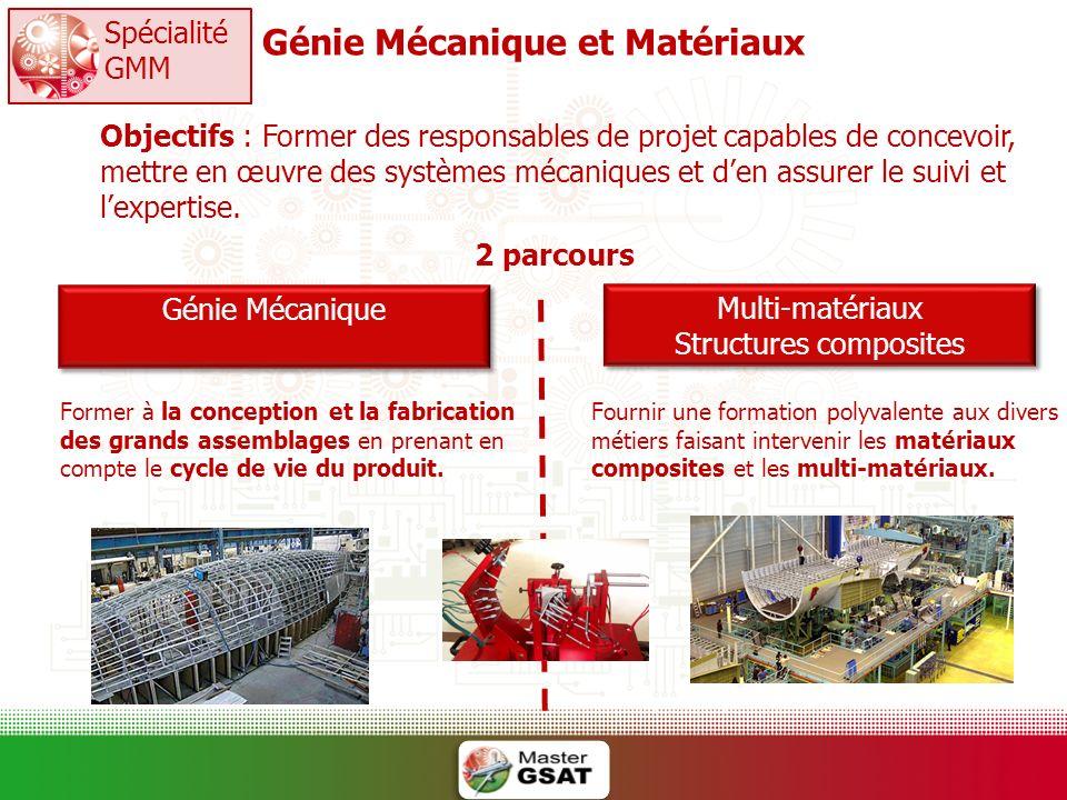 Génie Mécanique et Matériaux 2 parcours Objectifs : Former des responsables de projet capables de concevoir, mettre en œuvre des systèmes mécaniques e